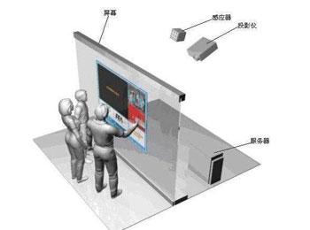 墙面互动投影系统原理插图